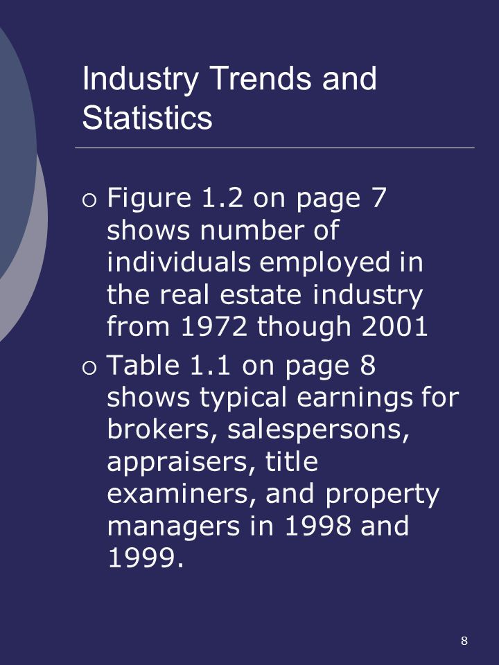 8 Industry Trends and Statistics Figure 1.2 on page 7 shows number of individuals employed in the real estate industry from 1972 though 2001 Table 1.1