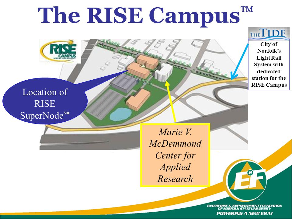 The RISE Campus Location of RISE SuperNode SM Marie V. McDemmond Center for Applied Research City of Norfolks Light Rail System with dedicated station