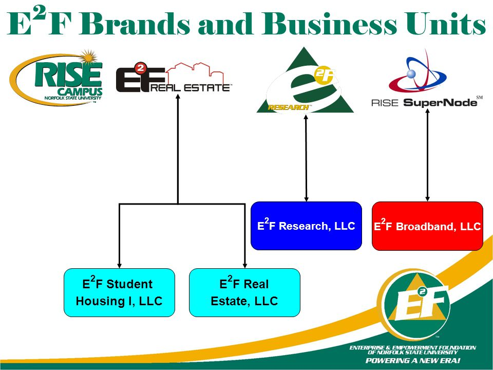 Our E 2 F Research brand and affiliated business unit, E 2 F Research, LLC, serve to promote and support research-oriented start-ups, as well as, established small businesses, most notably, those that were founded by and/or owned by alumni of Norfolk State University.