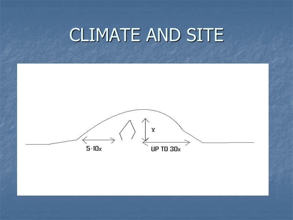 CLIMATE AND SITE
