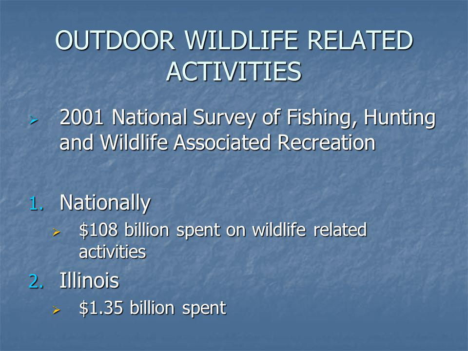 OUTDOOR WILDLIFE RELATED ACTIVITIES 2001 National Survey of Fishing, Hunting and Wildlife Associated Recreation 2001 National Survey of Fishing, Hunti