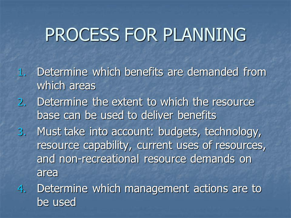 PROCESS FOR PLANNING 1. Determine which benefits are demanded from which areas 2. Determine the extent to which the resource base can be used to deliv