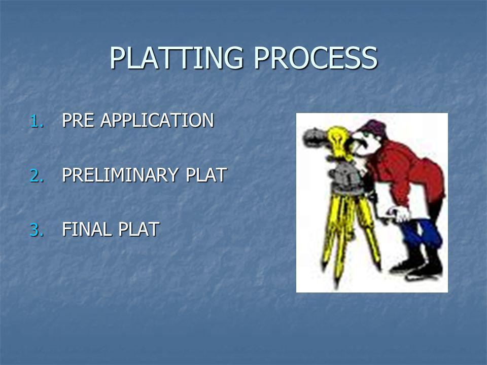 PLATTING PROCESS 1. PRE APPLICATION 2. PRELIMINARY PLAT 3. FINAL PLAT