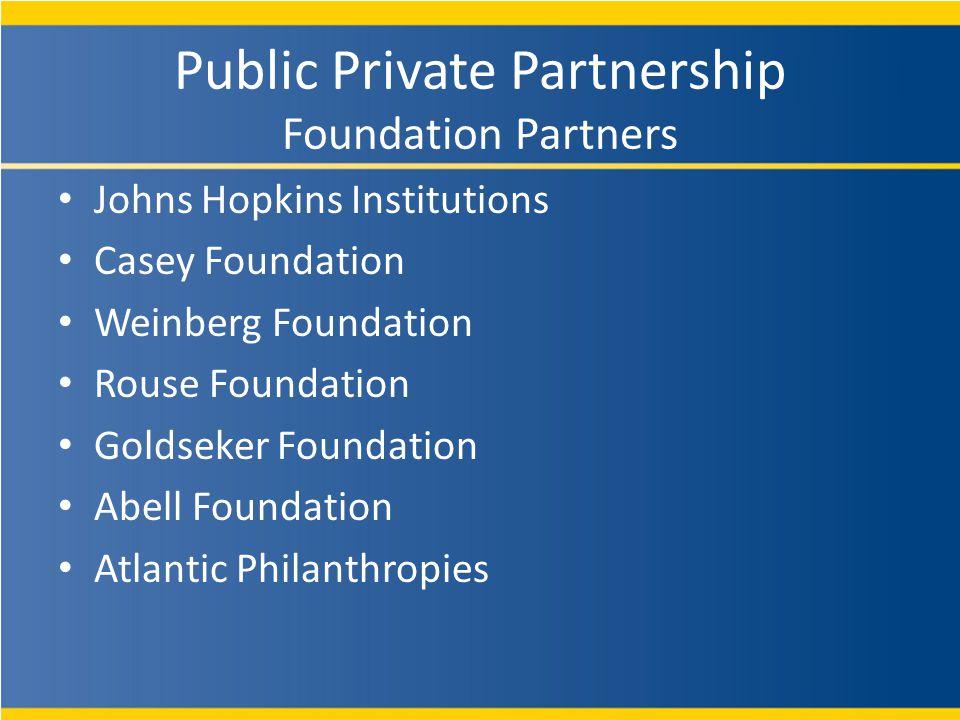 Public Private Partnership Foundation Partners Johns Hopkins Institutions Casey Foundation Weinberg Foundation Rouse Foundation Goldseker Foundation Abell Foundation Atlantic Philanthropies