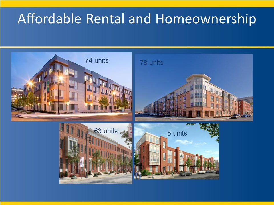 74 units 78 units 63 units 5 units Affordable Rental and Homeownership