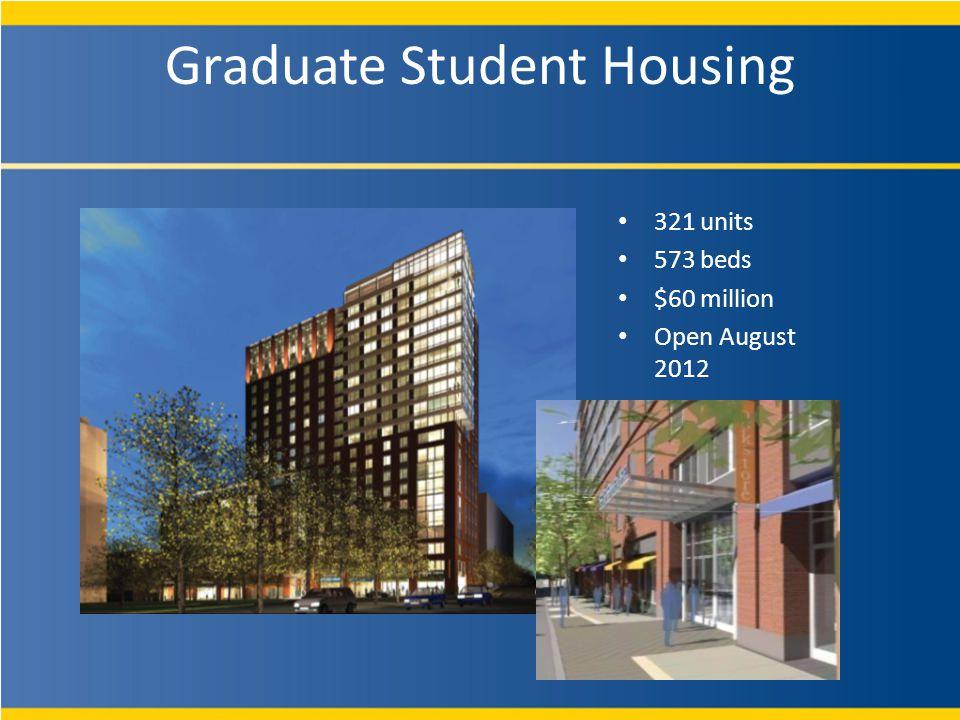 Graduate Student Housing 321 units 573 beds $60 million Open August 2012