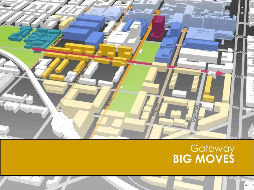 BIG MOVES Gateway 43