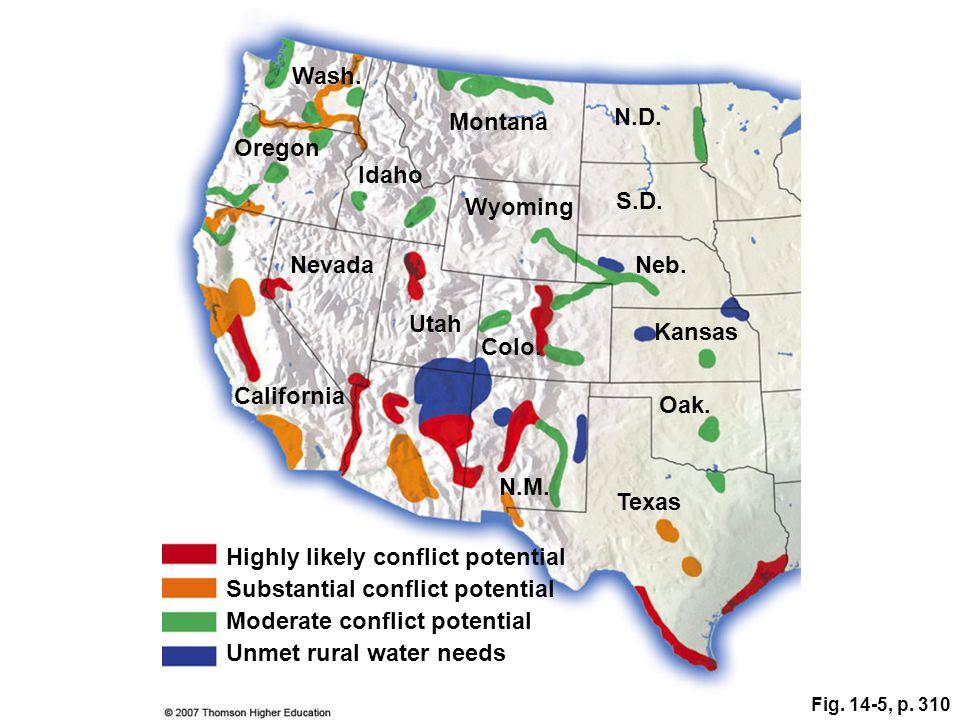 Fig. 14-5, p. 310 Wash. Montana Oregon N.D. Idaho Wyoming S.D. NevadaNeb. Utah Colo. Kansas California Oak. N.M. Texas Highly likely conflict potentia