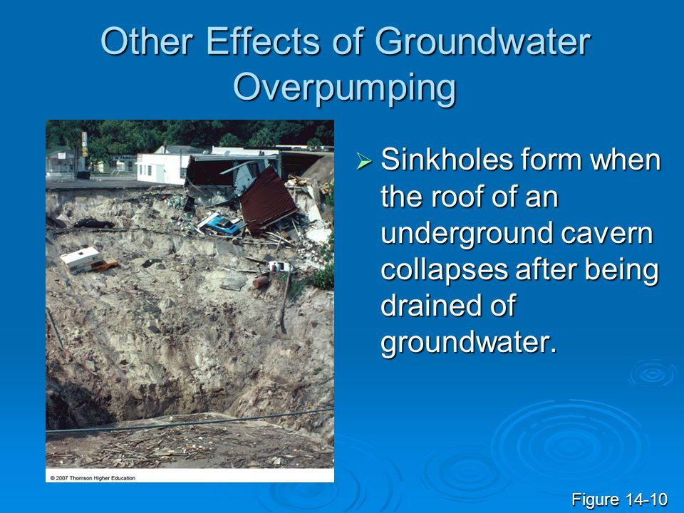 Other Effects of Groundwater Overpumping Sinkholes form when the roof of an underground cavern collapses after being drained of groundwater. Sinkholes