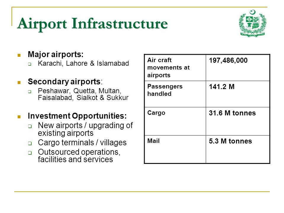 Airport Infrastructure Major airports: Karachi, Lahore & Islamabad Secondary airports: Peshawar, Quetta, Multan, Faisalabad, Sialkot & Sukkur Investment Opportunities: New airports / upgrading of existing airports Cargo terminals / villages Outsourced operations, facilities and services Air craft movements at airports 197,486,000 Passengers handled 141.2 M Cargo 31.6 M tonnes Mail 5.3 M tonnes