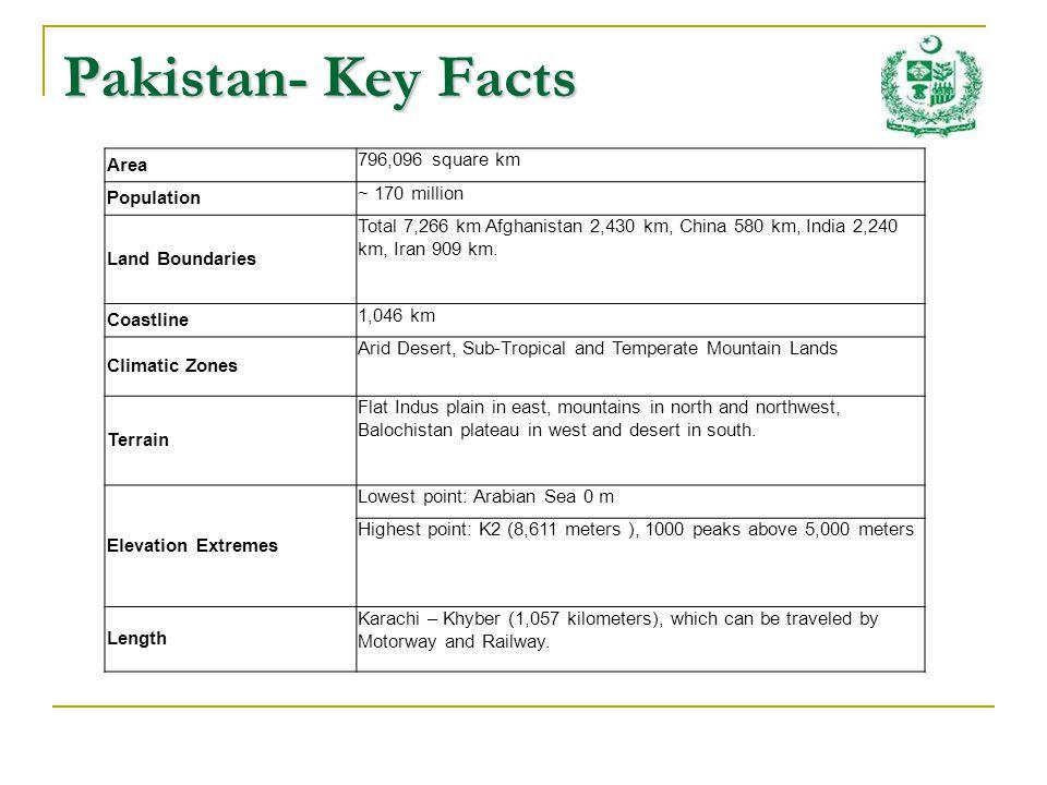 Pakistan Topography