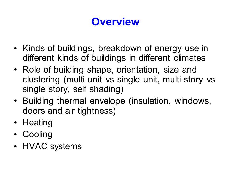 Supplemental figures, EnergyBase building, Vienna Source: Danny Harvey