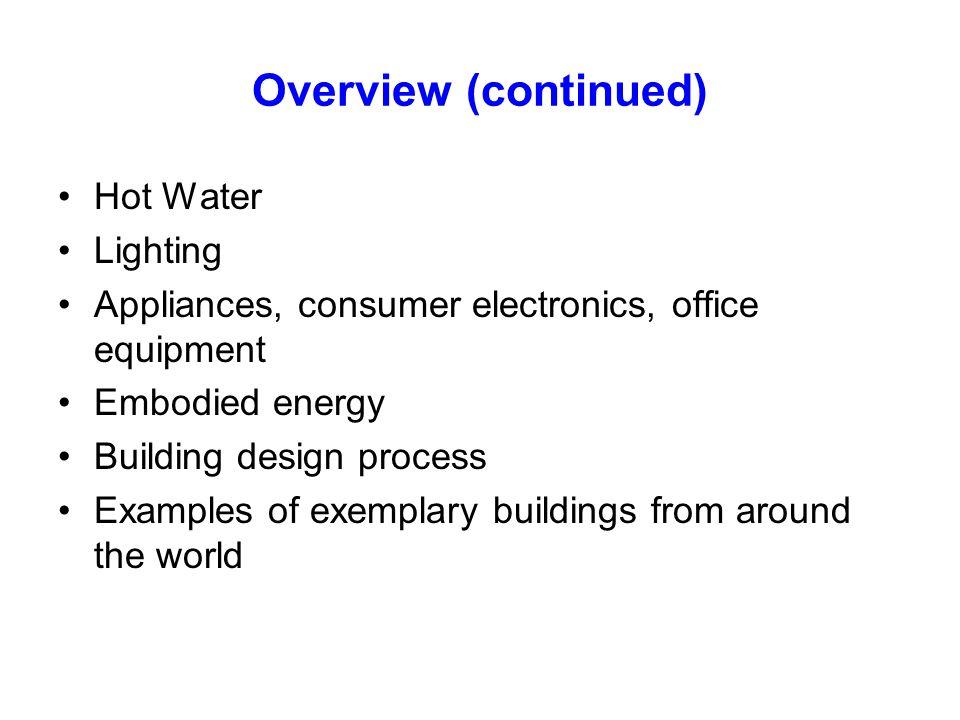 Potential thermal bridges Source: Danny Harvey, Toronto
