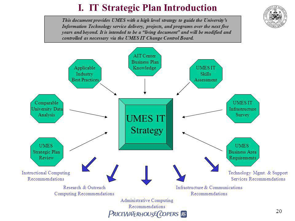 20 I. IT Strategic Plan Introduction This document provides UMES with a high level strategy to guide the Universitys Information Technology service de
