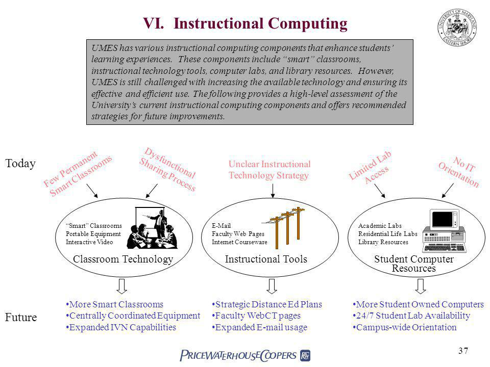 37 VI. Instructional Computing UMES has various instructional computing components that enhance students learning experiences. These components includ