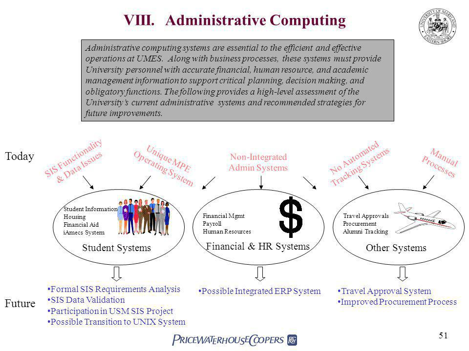 51 VIII. Administrative Computing Administrative computing systems are essential to the efficient and effective operations at UMES. Along with busines