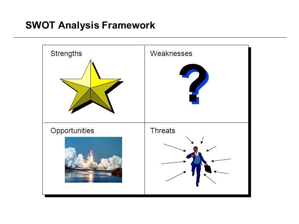 SWOT Analysis Framework ? ? StrengthsWeaknesses OpportunitiesThreats
