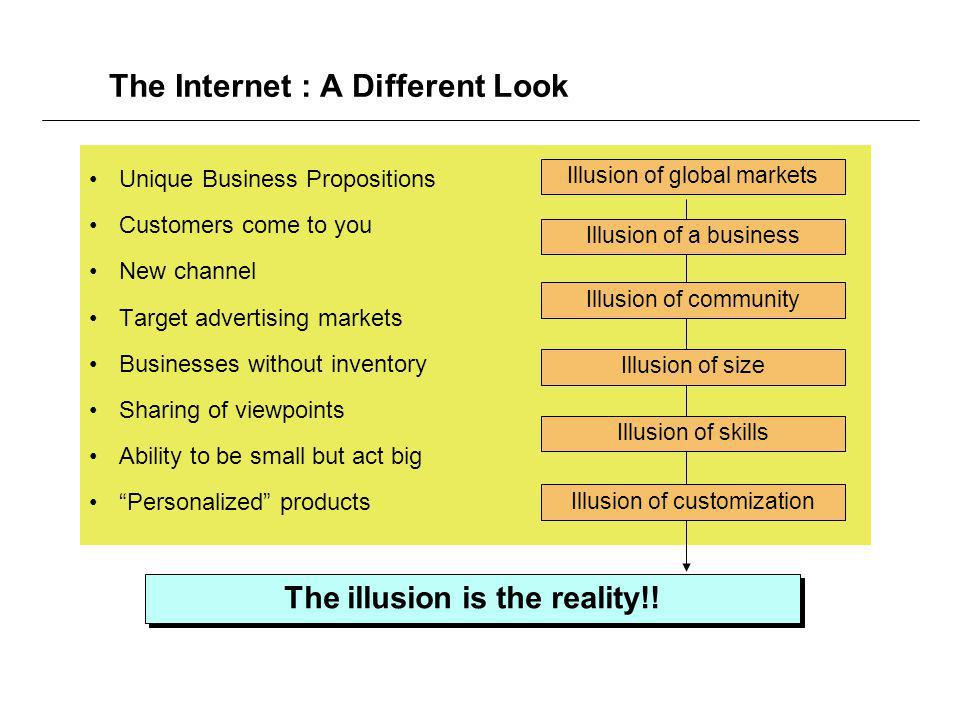 The Internet : A Different Look Unique Business Propositions Customers come to you New channel Target advertising markets Businesses without inventory Sharing of viewpoints Ability to be small but act big Personalized products Illusion of global markets Illusion of a business Illusion of community Illusion of size Illusion of skills Illusion of customization The illusion is the reality!!