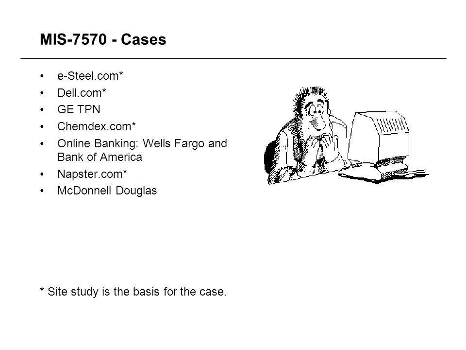 MIS-7570 - Cases e-Steel.com* Dell.com* GE TPN Chemdex.com* Online Banking: Wells Fargo and Bank of America Napster.com* McDonnell Douglas * Site study is the basis for the case.