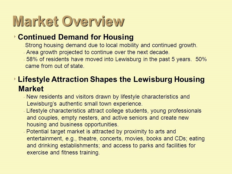 Market Overview Continued Demand for Housing Continued Demand for Housing Strong housing demand due to local mobility and continued growth.