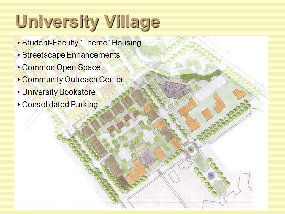 University Village Student-Faculty Theme Housing Streetscape Enhancements Common Open Space Community Outreach Center University Bookstore Consolidated Parking