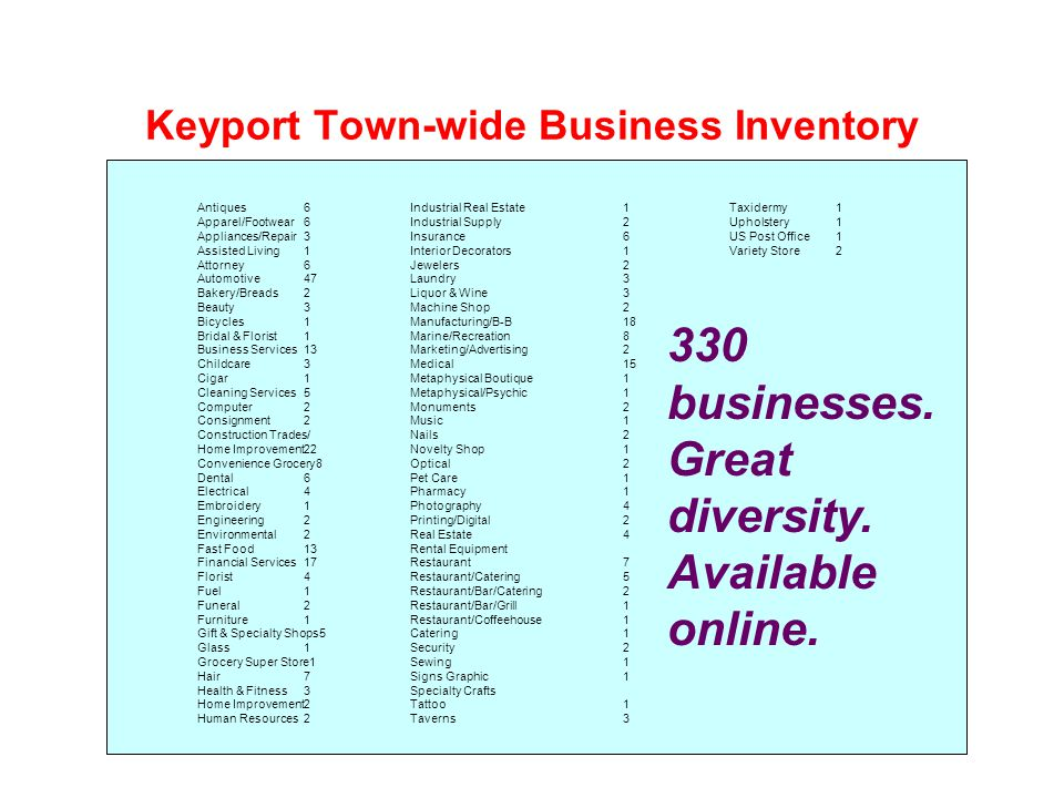 Keyport Town-wide Business Inventory Antiques6Industrial Real Estate1Taxidermy1 Apparel/Footwear6Industrial Supply2Upholstery1 Appliances/Repair3Insurance6US Post Office1 Assisted Living1Interior Decorators1Variety Store2 Attorney6Jewelers2 Automotive47Laundry3 Bakery/Breads2Liquor & Wine3 Beauty3Machine Shop2 Bicycles1Manufacturing/B-B18 Bridal & Florist1Marine/Recreation8 Business Services13Marketing/Advertising2 Childcare3Medical15 Cigar1Metaphysical Boutique1 Cleaning Services5Metaphysical/Psychic1 Computer2Monuments2 Consignment2Music1 Construction Trades/Nails2 Home Improvement22Novelty Shop1 Convenience Grocery8Optical2 Dental6Pet Care1 Electrical4Pharmacy1 Embroidery1Photography4 Engineering2Printing/Digital2 Environmental2Real Estate4 Fast Food13Rental Equipment Financial Services17Restaurant7 Florist4Restaurant/Catering5 Fuel1Restaurant/Bar/Catering2 Funeral2Restaurant/Bar/Grill1 Furniture1Restaurant/Coffeehouse1 Gift & Specialty Shops5Catering 1 Glass1Security2 Grocery Super Store1Sewing1 Hair7Signs Graphic1 Health & Fitness3Specialty Crafts Home Improvement2Tattoo1 Human Resources2Taverns3 330 businesses.