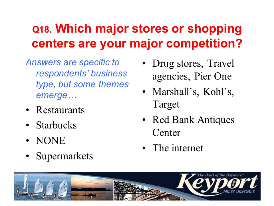 Answers are specific to respondents business type, but some themes emerge… Restaurants Starbucks NONE Supermarkets Drug stores, Travel agencies, Pier One Marshalls, Kohls, Target Red Bank Antiques Center The internet Q18.