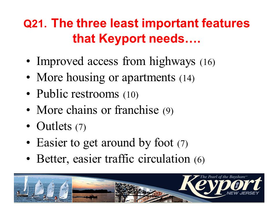 Q21. The three least important features that Keyport needs….