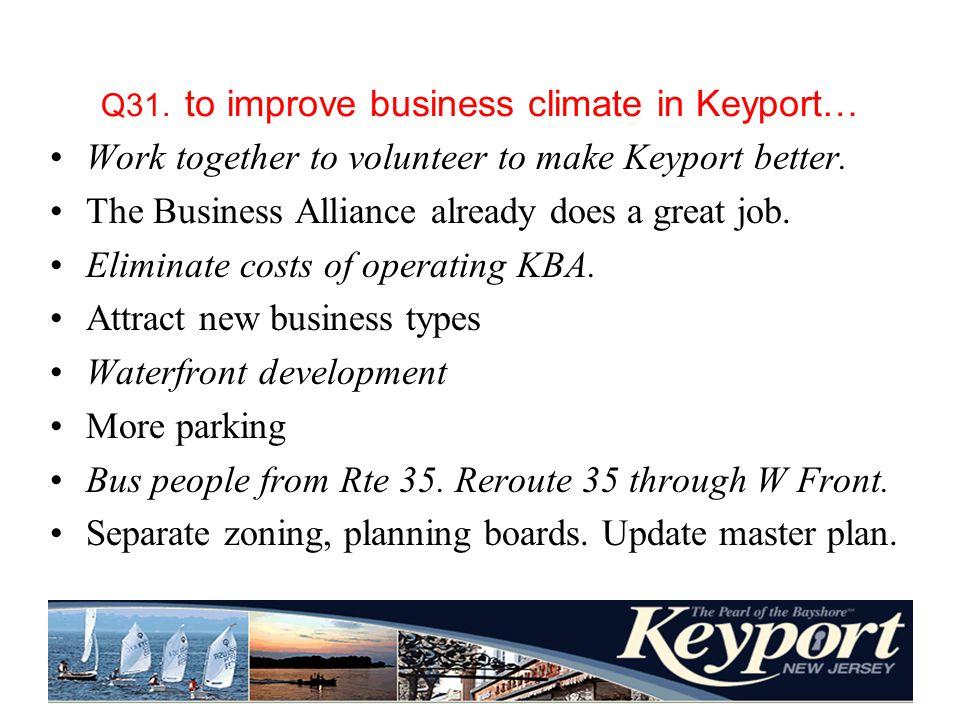 Q31. to improve business climate in Keyport… Work together to volunteer to make Keyport better.
