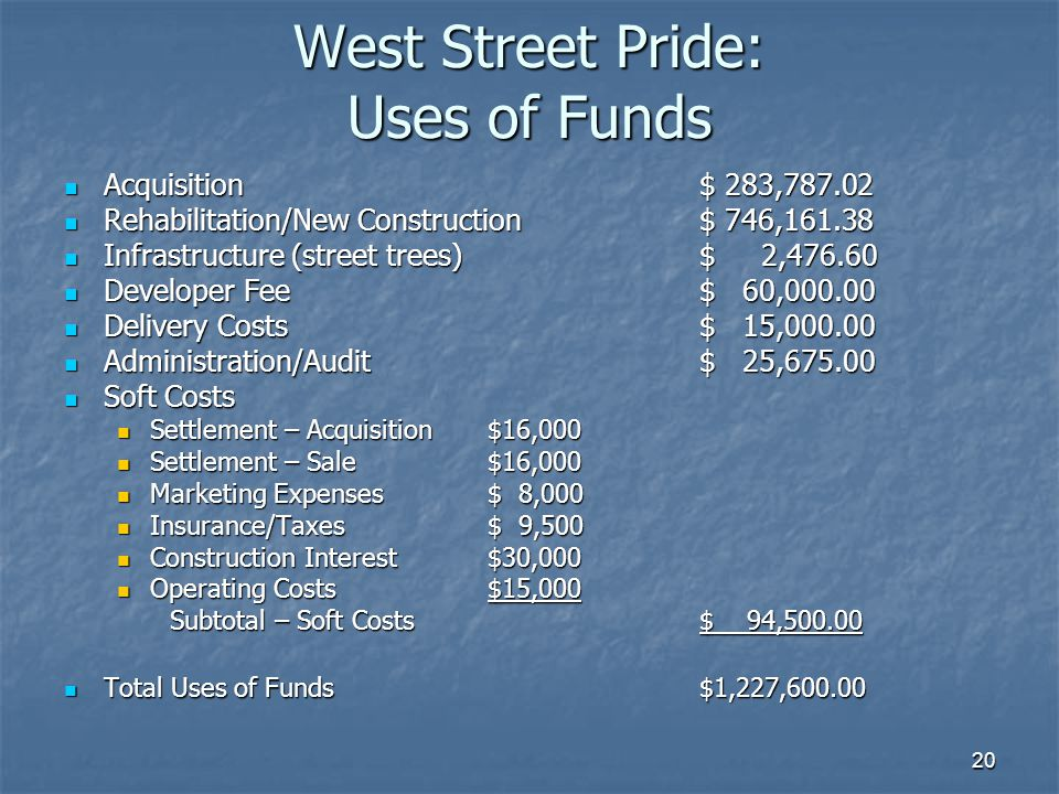 20 West Street Pride: Uses of Funds Acquisition$ 283,787.02 Acquisition$ 283,787.02 Rehabilitation/New Construction$ 746,161.38 Rehabilitation/New Construction$ 746,161.38 Infrastructure (street trees)$ 2,476.60 Infrastructure (street trees)$ 2,476.60 Developer Fee$ 60,000.00 Developer Fee$ 60,000.00 Delivery Costs$ 15,000.00 Delivery Costs$ 15,000.00 Administration/Audit$ 25,675.00 Administration/Audit$ 25,675.00 Soft Costs Soft Costs Settlement – Acquisition$16,000 Settlement – Acquisition$16,000 Settlement – Sale$16,000 Settlement – Sale$16,000 Marketing Expenses$ 8,000 Marketing Expenses$ 8,000 Insurance/Taxes$ 9,500 Insurance/Taxes$ 9,500 Construction Interest$30,000 Construction Interest$30,000 Operating Costs$15,000 Operating Costs$15,000 Subtotal – Soft Costs$ 94,500.00 Total Uses of Funds$1,227,600.00 Total Uses of Funds$1,227,600.00