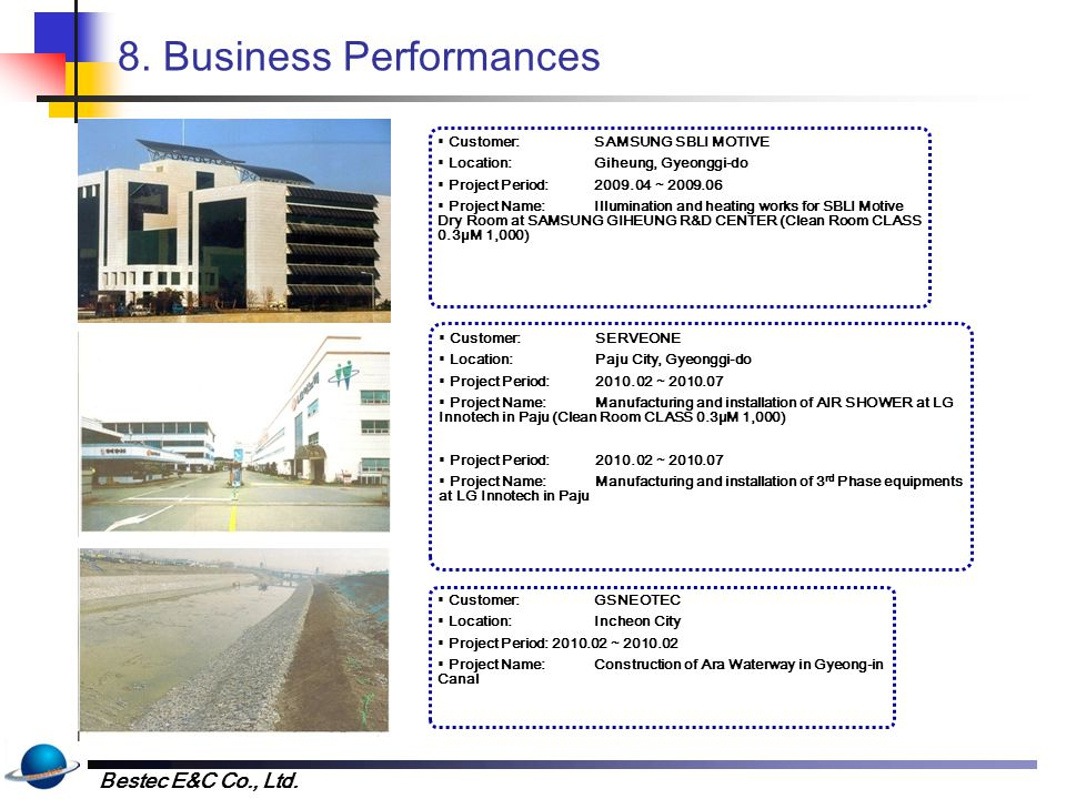 Bestec E&C Co., Ltd. 8. Business Performances Customer:SAMSUNG SBLI MOTIVE Location:Giheung, Gyeonggi-do Project Period:2009.04 ~ 2009.06 Project Name