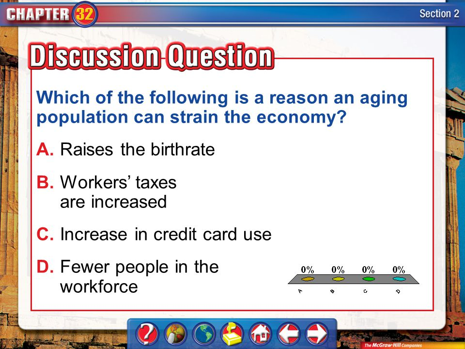 A.A B.B C.C D.D Section 2 Which of the following is a reason an aging population can strain the economy.
