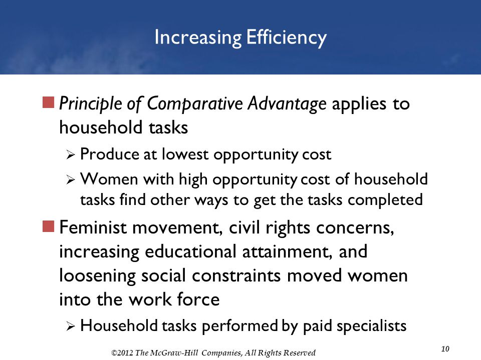 ©2012 The McGraw-Hill Companies, All Rights Reserved 10 Increasing Efficiency Principle of Comparative Advantage applies to household tasks Produce at