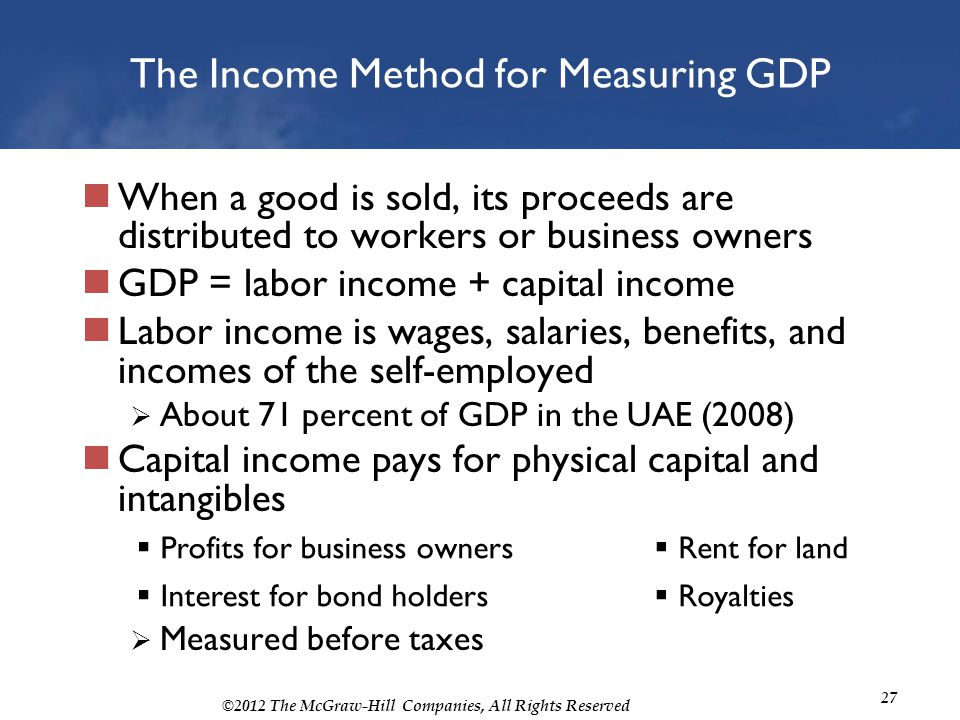©2012 The McGraw-Hill Companies, All Rights Reserved 27 The Income Method for Measuring GDP When a good is sold, its proceeds are distributed to worke