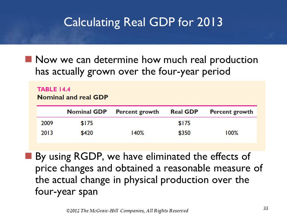©2012 The McGraw-Hill Companies, All Rights Reserved 33 Calculating Real GDP for 2013 Now we can determine how much real production has actually grown