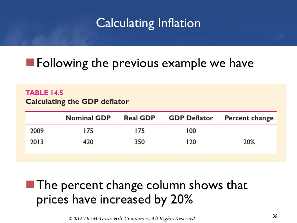 ©2012 The McGraw-Hill Companies, All Rights Reserved 38 Calculating Inflation Following the previous example we have The percent change column shows t