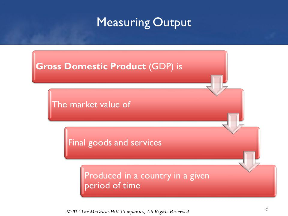 ©2012 The McGraw-Hill Companies, All Rights Reserved 4 Measuring Output Gross Domestic Product (GDP) isThe market value ofFinal goods and services Pro