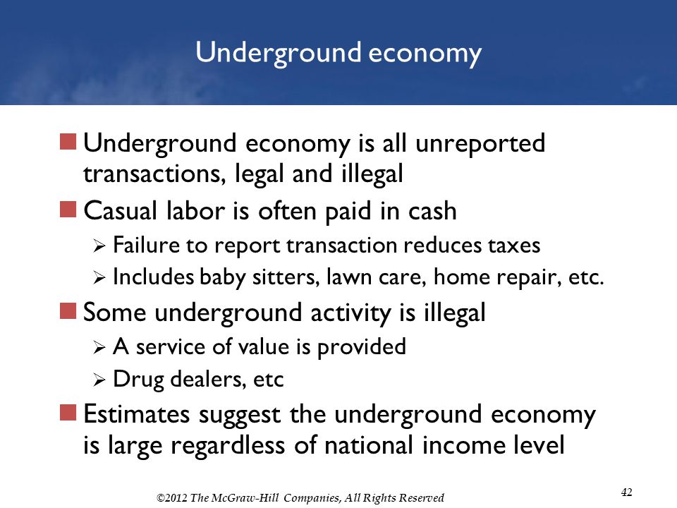 ©2012 The McGraw-Hill Companies, All Rights Reserved 42 Underground economy Underground economy is all unreported transactions, legal and illegal Casu