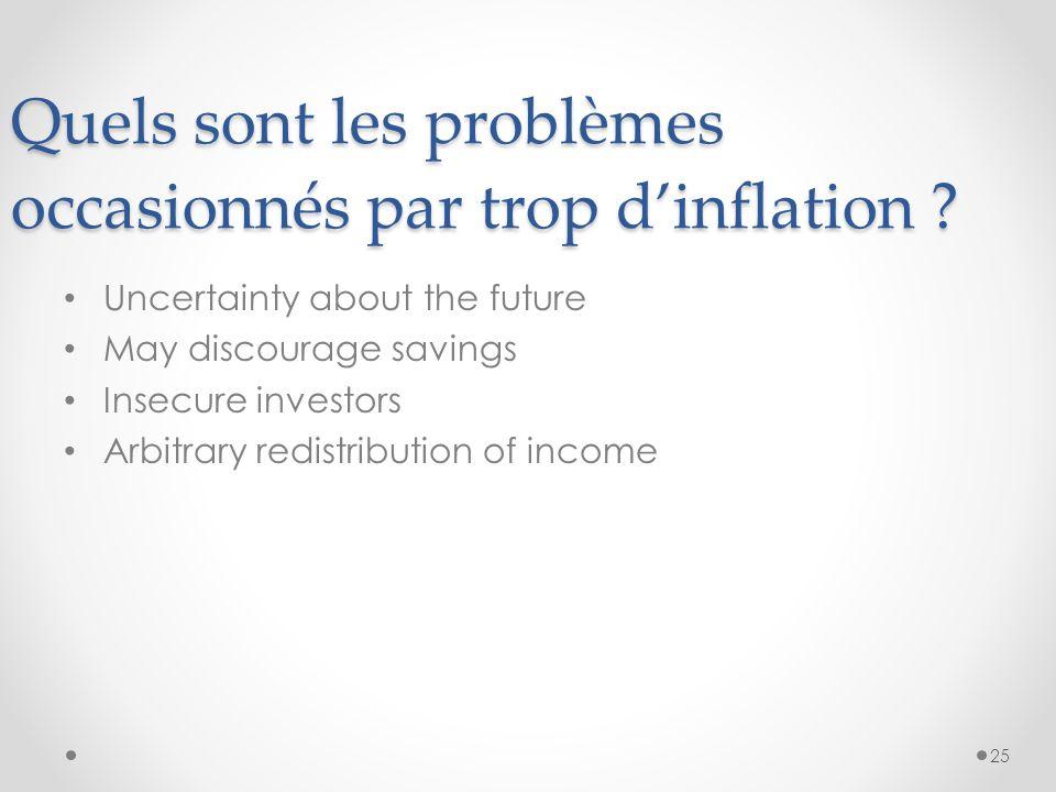 25 Quels sont les problèmes occasionnés par trop dinflation .