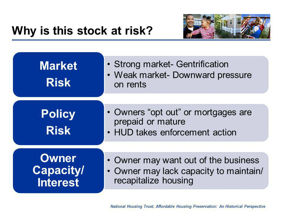National Housing Trust, Affordable Housing Preservation: An Historical Perspective Why is this stock at risk.