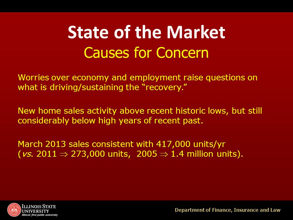 Department of Finance, Insurance and Law State of the Market Causes for Concern Avg.