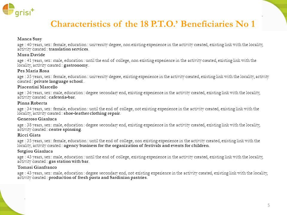 6 Characteristics of the 18 P.T.O.
