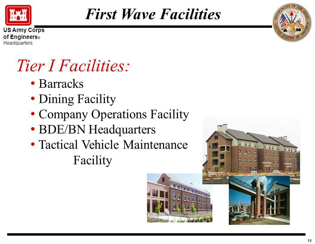15 US Army Corps of Engineers ® Headquarters Tier I Facilities: Barracks Dining Facility Company Operations Facility BDE/BN Headquarters Tactical Vehicle Maintenance Facility First Wave Facilities