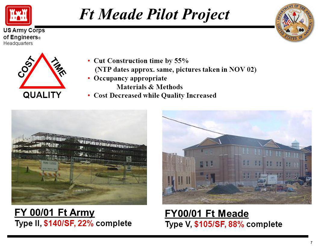 7 US Army Corps of Engineers ® Headquarters FY00/01 Ft Meade Type V, $105/SF, 88% complete FY 00/01 Ft Army Type II, $140/SF, 22% complete Cut Construction time by 55% (NTP dates approx.