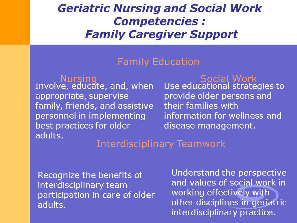 Geriatric Nursing and Social Work Competencies : Family Caregiver Support Family Education Nursing Social Work Involve, educate, and, when appropriate