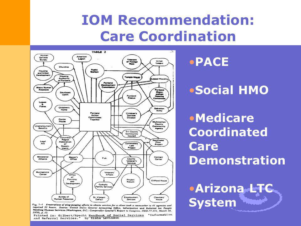 IOM Recommendation: Care Coordination PACE Social HMO Medicare Coordinated Care Demonstration Arizona LTC System
