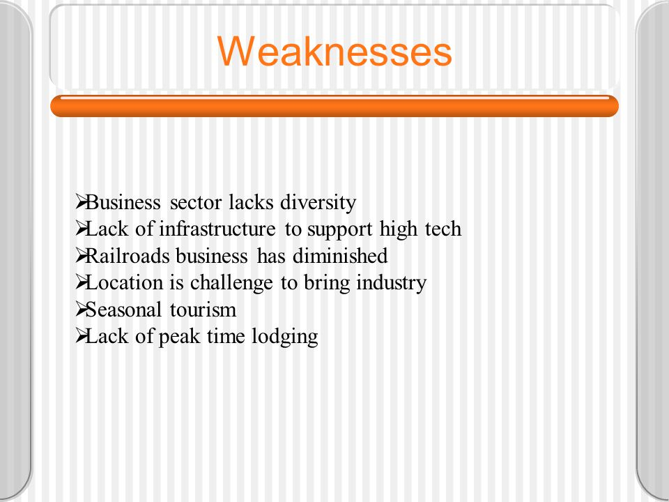 Regional high taxes Undesirable businesses Low wage scale Shabby appearance Perception that focus is on Hurley Lack of new youthful leadership in business community (entrepreneurial spirit) Weaknesses