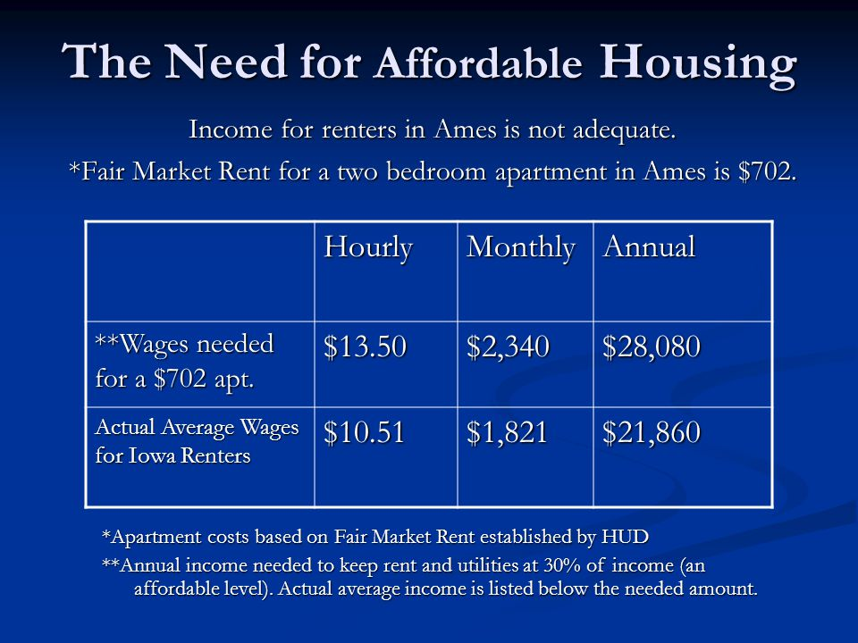 The Need for Affordable Housing Percentage of residents living in poverty 19992005 Iowa9.110.9 Story County 14.119.7 Nearly 48% of the renters in Ames, on average, spend over 40% of their monthly income for rent and utilities.
