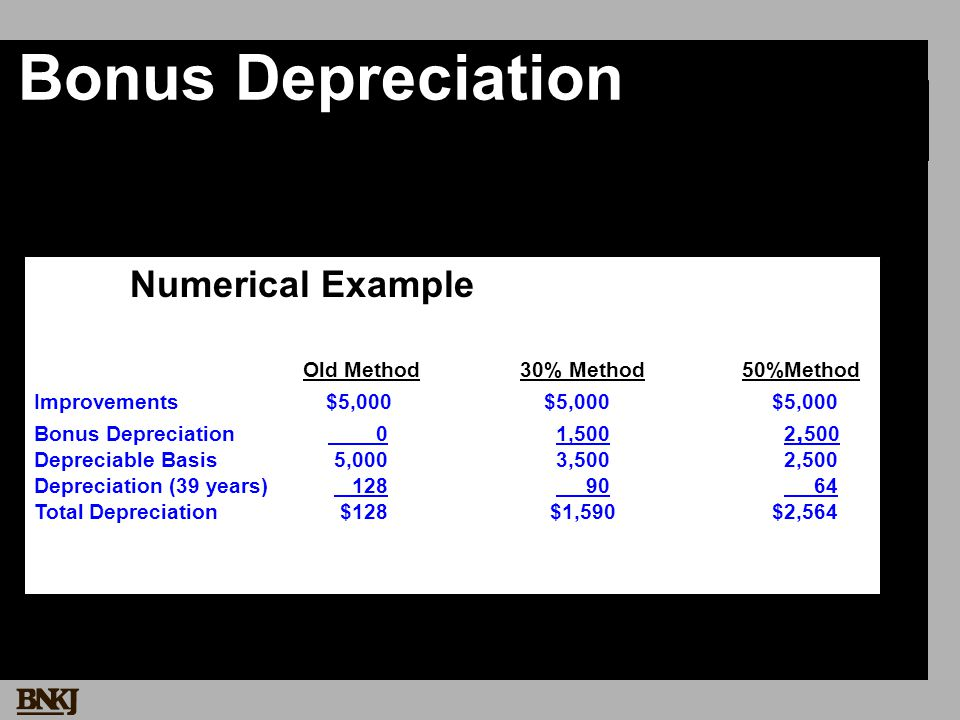 Bonus Depreciation Numerical Example Old Method 30% Method 50%Method Improvements $5,000 $5,000 $5,000 Bonus Depreciation 0 1,500 2, 500 Depreciable Basis 5,000 3,500 2,500 Depreciation (39 years) 128 90 64 Total Depreciation $128 $1,590 $2,564