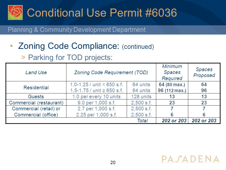 Planning & Community Development Department Conditional Use Permit #6036 Zoning Code Compliance: (continued) Parking for TOD projects: 20 Land UseZoni